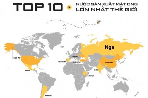 TOP 10 NƯỚC SẢN XUẤT MẬT ONG LỚN NHẤT THẾ GIỚI